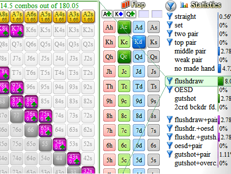 poker hand combinations